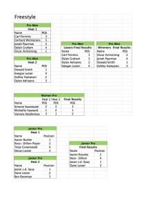 results pro